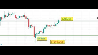 What is Trading Technical Analysis in Intraday Day Trading| INTRADAY GUIDE