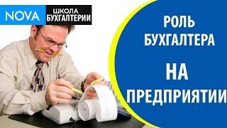 видео Хозяйственное руководство деятельностью предприятия