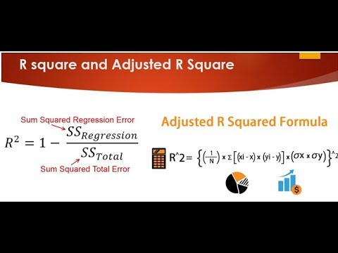 Tutorial 29-R square and Adjusted R square Clearly Explained  Machine Learning