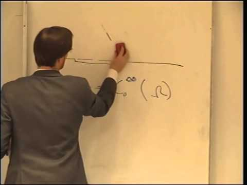 Finite element method course lecture 2 part I 5 Dec 2013: weak derivatives and Sobolev spaces