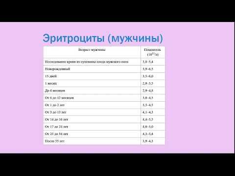 Нормы уровня эритроцитов в крови мужчины таблица