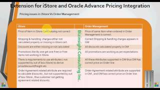 Oracle istore and Advance Pricing  Customization and Integration