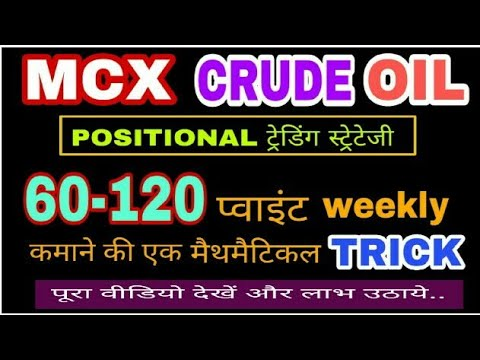 MCX CRUDE OIL POSITIONAL TRADING STRATEGY..