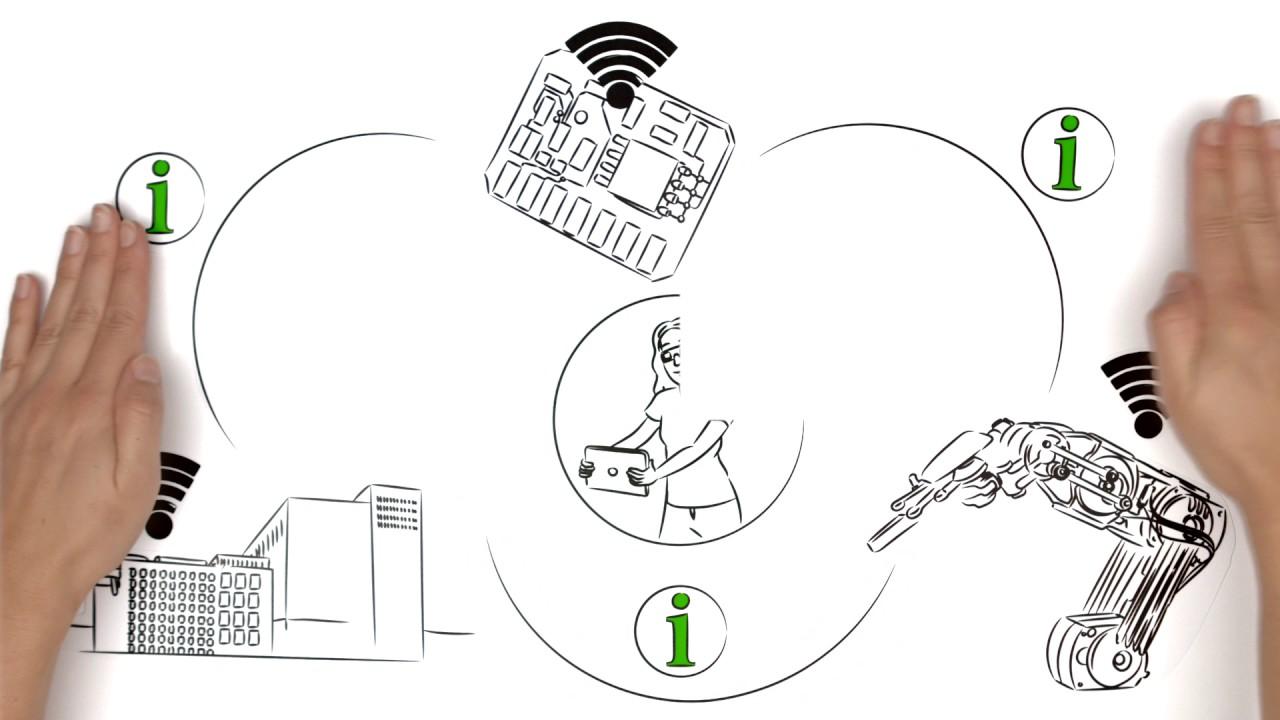 digitalente digitalisierung und industrie 4 0 erkl rt. Black Bedroom Furniture Sets. Home Design Ideas