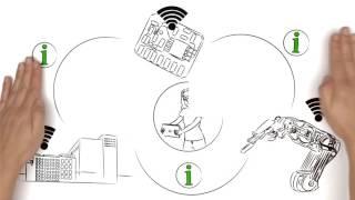 digitalisierung 4.0