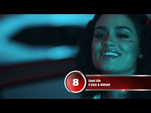 TopHot 50 Songs Of The Week - April 20, 2017 (Shazam Global Top 100 Chart)