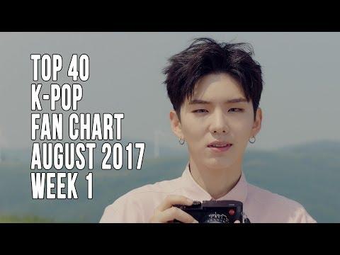 Top 40 K-Pop Songs Chart - August 2017 Week 1 Fan Chart
