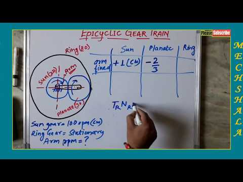 [Hindi]epicyclic gear train numericals easy