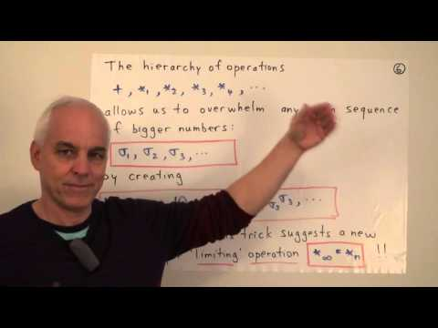 Hyperoperations and even bigger numbers | Data structures in Mathematics Math Foundations