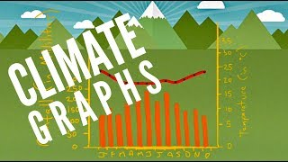 Climate Graphs - Geo Skills