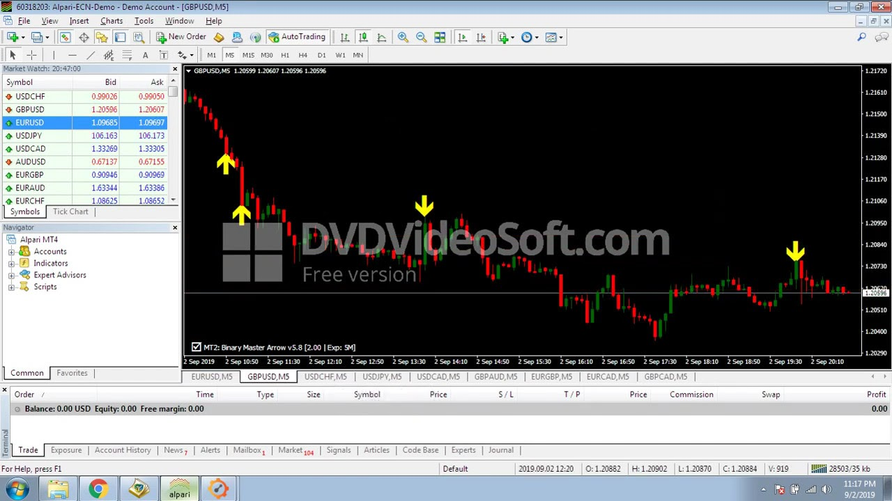 Gratis Robot IQ Option Profit 200 % sd 1.600 % Tanpa VPS