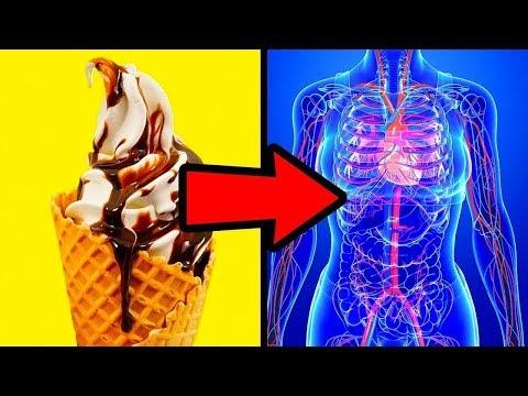 Cosa Accadrebbe Se Smettessi Di Mangiare Zucchero?