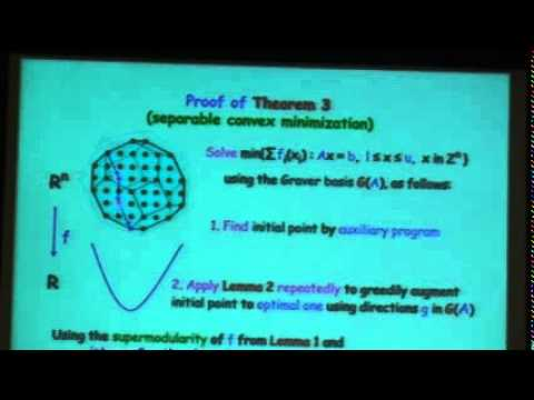 Integer Programming in Polynomial Time, Shmuel Onn, Osaka Japan