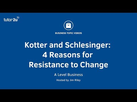 Kotter & Schlesinger - Four Causes of Resistance to Change