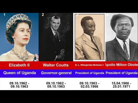 Ugandan heads of state since independance in 1962 - Today - Queen of England was the first president