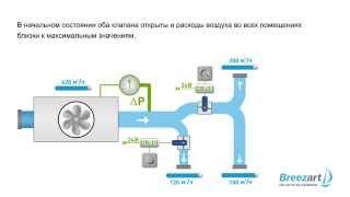 Приточно-вытяжные установки Breezart(, 2014-11-03T18:18:55.000Z)