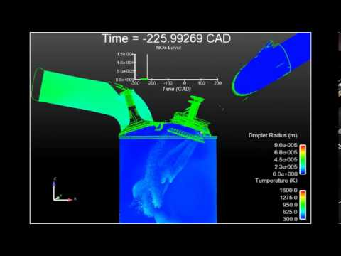 Dual-Fuel Low-Temperature Combustion Engine Simulation