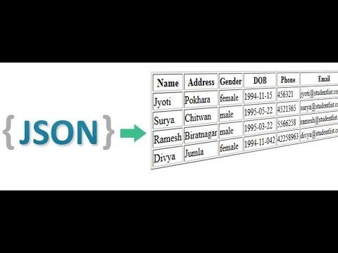 Cara Menggunakan Json Php