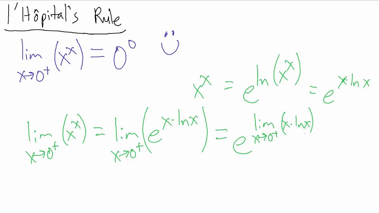 L Hopital S Rule