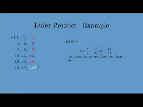 How we are Divided - The Euler Totient Function, Pt I