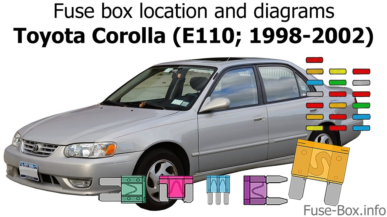 [DIAGRAM_38IU]  Fuse box location and diagrams: Toyota Corolla (1998-2002) - YouTube | 2007 Toyota Corolla Fuse Panel Diagram |  | YouTube