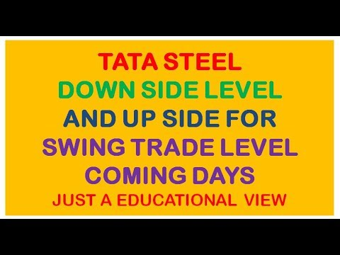 TATA STEEL VIEW IF THIS WILL BREAK STOCK WILL DOWN BADLY SO NEED TO SEE U R POSITION AND THAT PRICE