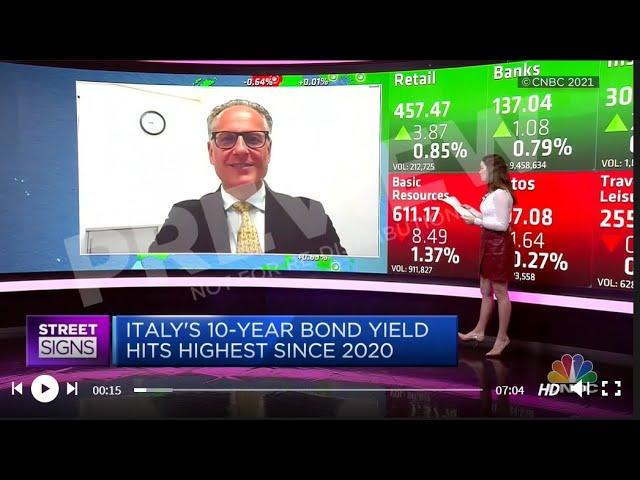 14 May 2021; Thanos Papasavvas on CNBC discussing Value versus Growth stocks.