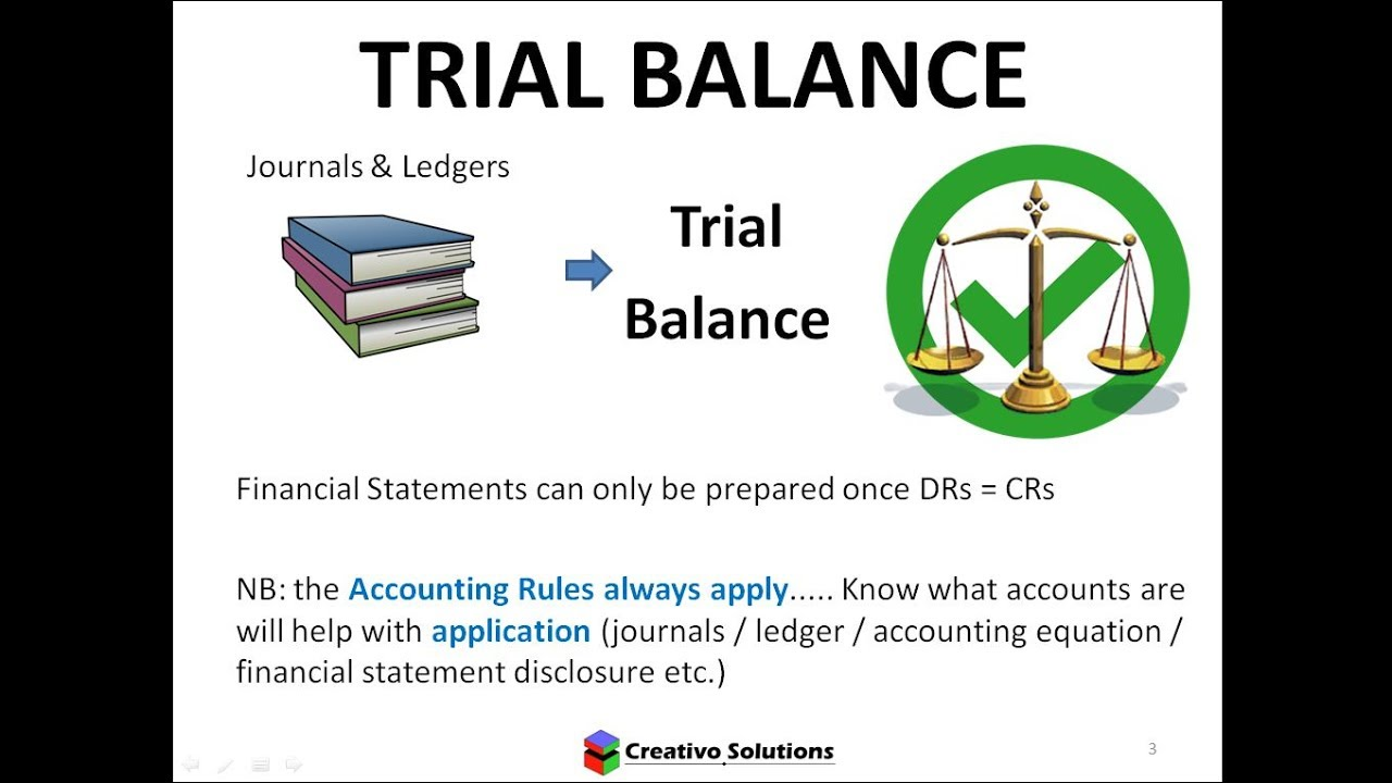 ch03 transactions and trial balance 1 Revised summer 2016 exam review page 3 of 16 problem #4 - debits and credits following is a list common accounting transactions a) the right side of an account is the_____ side.