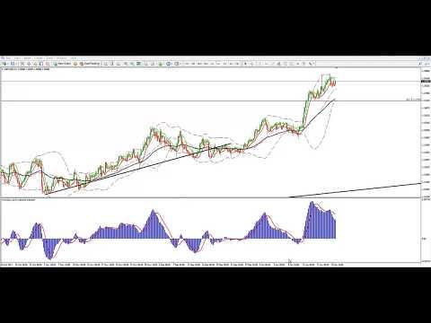 2018 Jan 22 Stock & Forex Market Forecast
