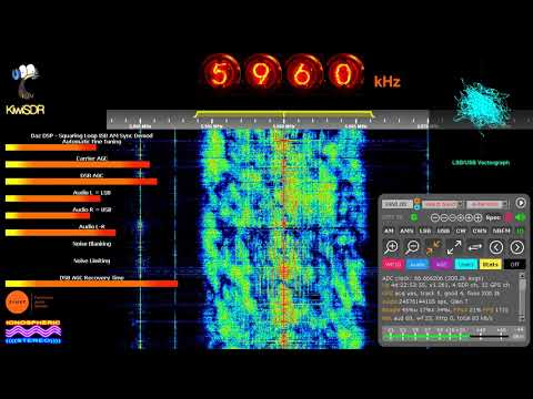 AM Sync Demod - KBC 5960kHz 0150UTC January 20th 2019 Mp3
