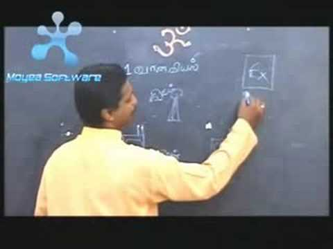 How astrology works - Tamil