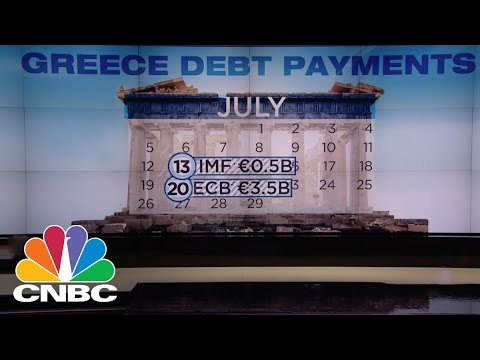 Five Things You Need To Know About The Greek Deal | CNBC