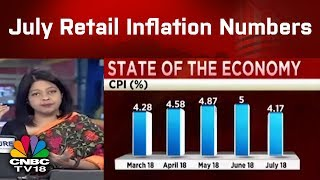 July Retail Inflation Numbers: July CPI Review | State of the Economy | CNBC TV18