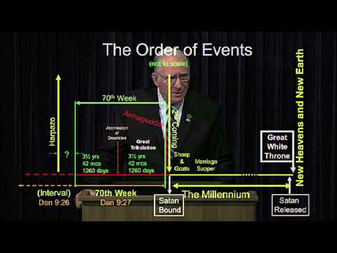 The Order of Events - Chuck Missler