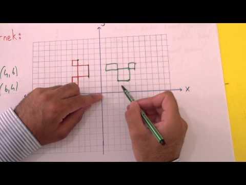 Yansıyan ve Dönen Şekiller teog Şenol Hoca Matematik