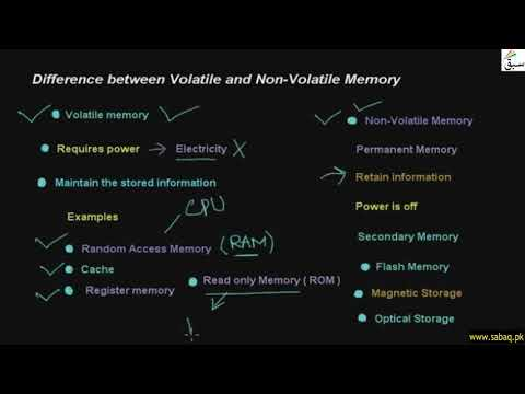 Difference Between Volatile And Non-Volatile Memory