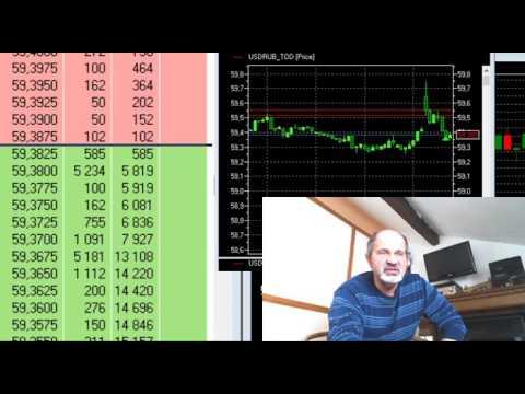 Покупка продажа валюты по выгодному курсу