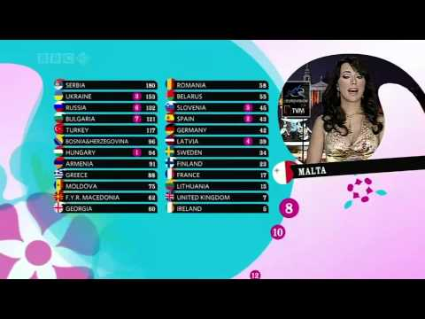 BBC - Eurovision 2007 final - full voting & winning Serbia