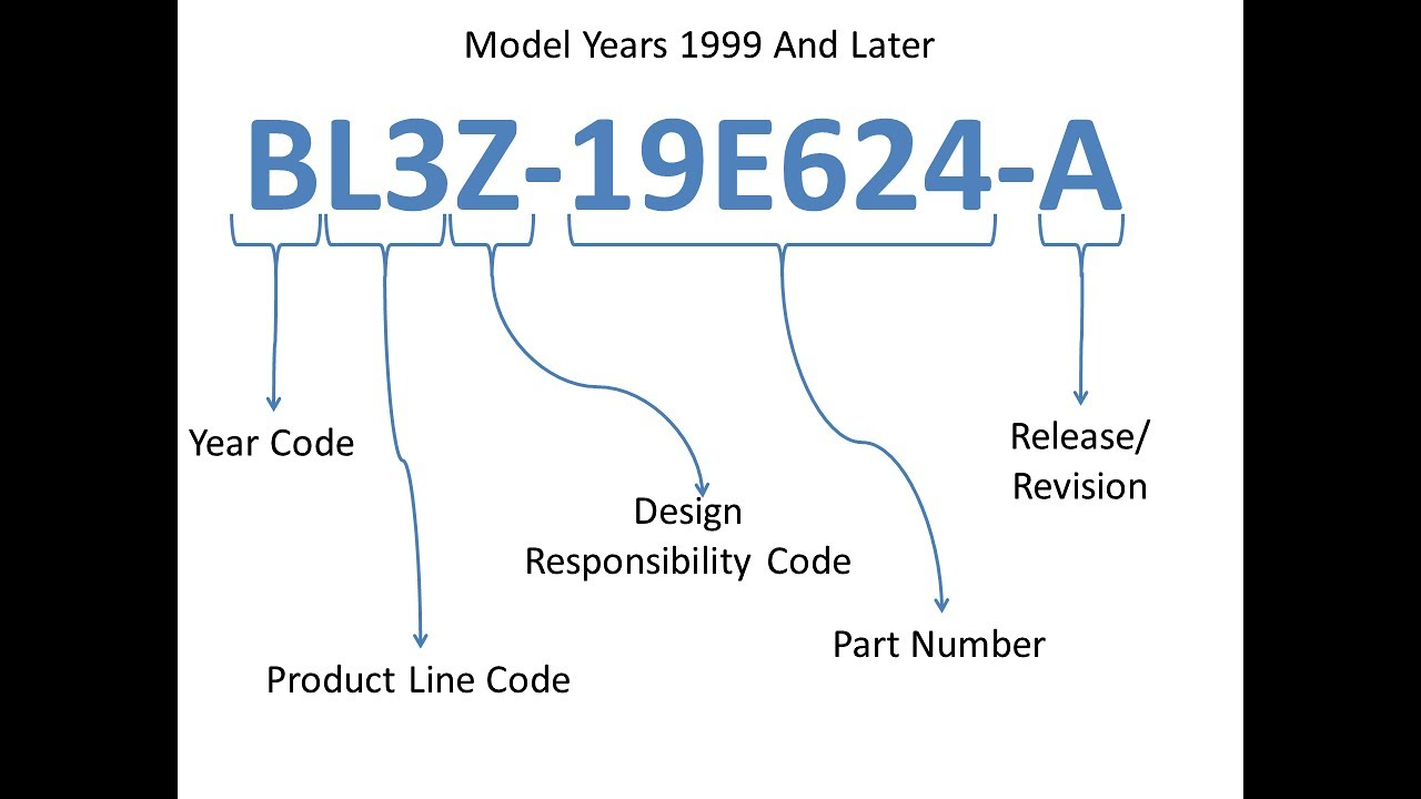 decoding ford replacement part numbers youtube