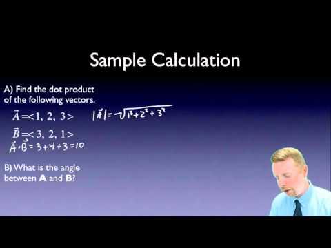 AP Physics C - Dot Product
