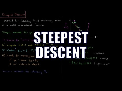 Computational Chemistry 3.3 - Steepest Descent