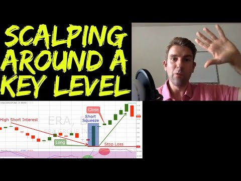 Scalping Trading Strategies: Scalping Short Term Key Levels 🙂👍