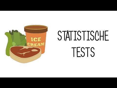 Statistische Tests verstehen: Binomialtest (mit Querverweisen zu t-Test und Chi2-Test)