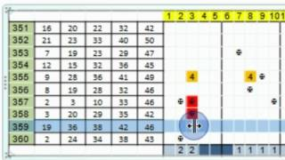 Euro Millions Lotto Theory