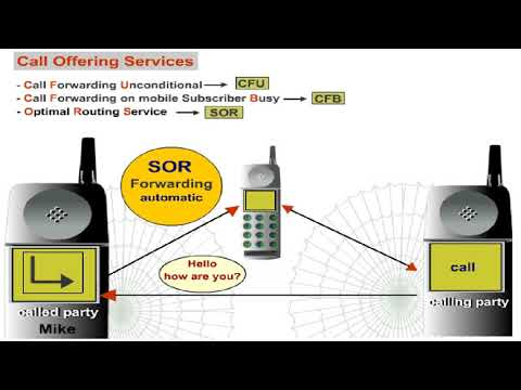 gsm-services
