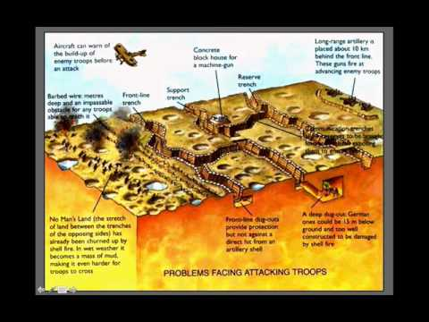 wwi trench diagram youtube rh youtube com WWI Trench Skeletons Trench Warfare in WW1