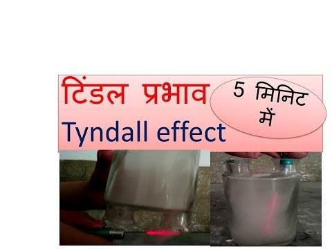 Tyndall effect understanding with demo टिंडल प्रभाव प्रयोग सहित in hindi by gajendra singh rathore