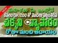 VERY LOW INVESTMENT BUSINESS WITH Rs.200 IN TELUGU | SSI | SMALL SCALE I...