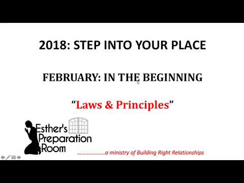 list the laws and principles used in relative dating