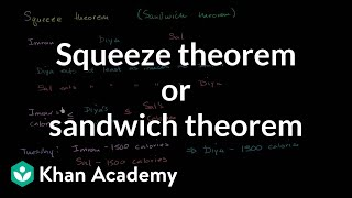 Squeeze theorem or sandwich theorem | Limits | Differential Calculus | Khan Academy